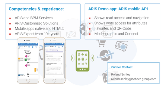 ARIS Mobile Services Header Image