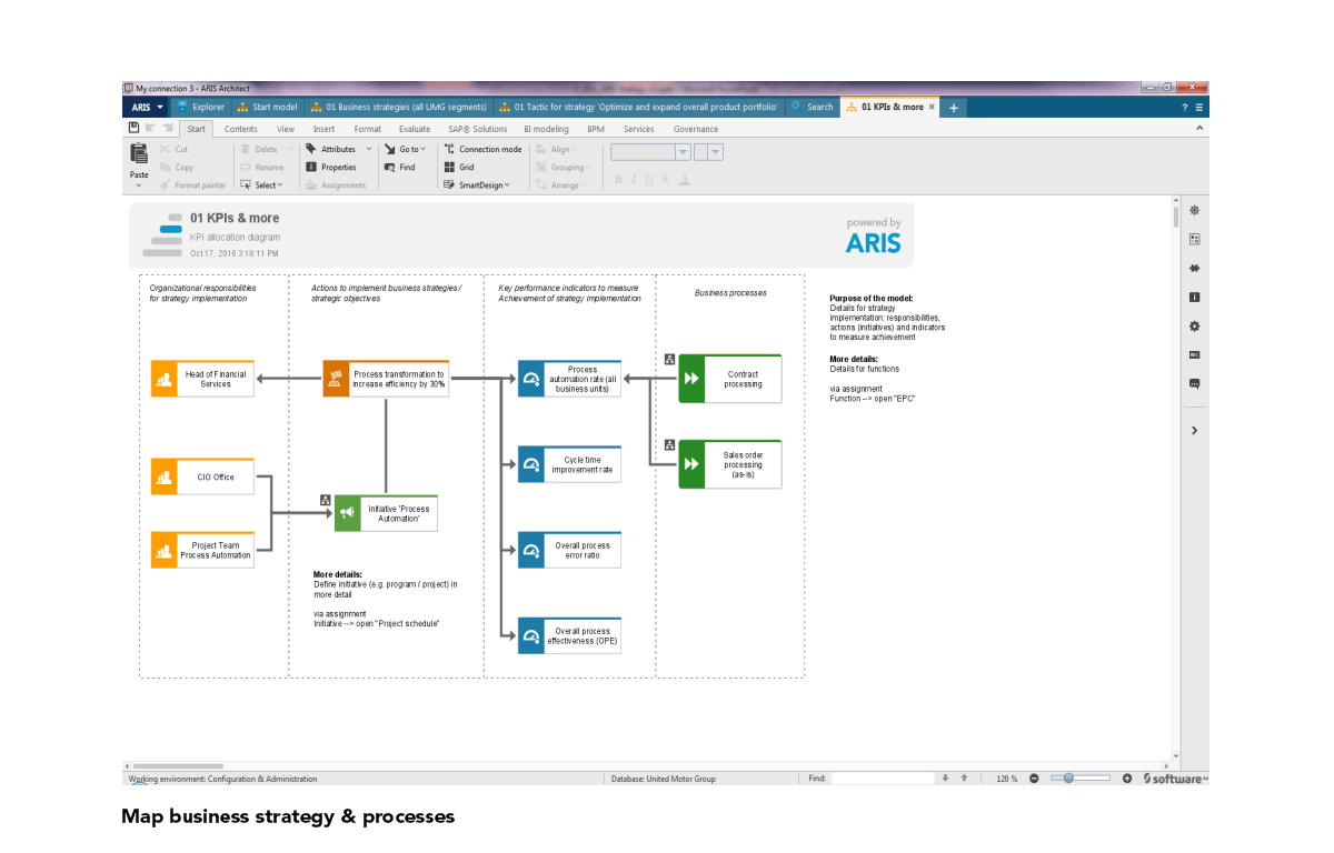 Business Plan Strategy and Implementation - Software AG