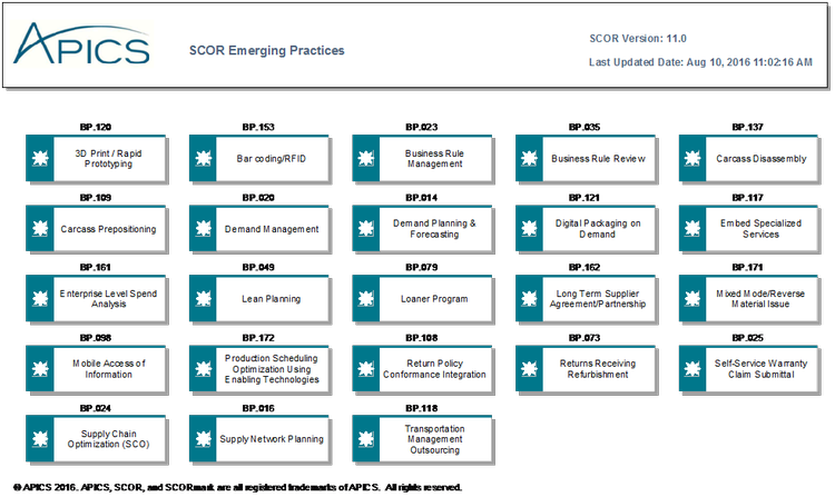 SCOR BPM Screenshot 7