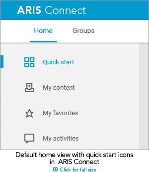 Default home view with quick start icons in  ARIS Connect
