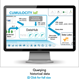 SAG_Cumulocity-IoT_Small_Oct19