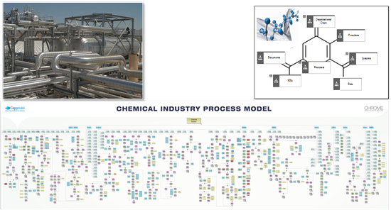 Chemical industry Header Image