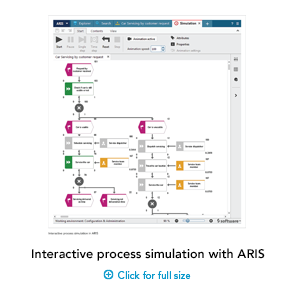 SAG_ARIS_thumbnails_Interactive-process-simulation-with-ARIS_Oct18