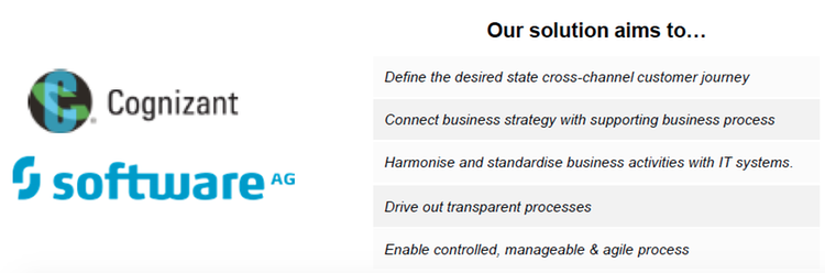 Cognizant Tools Solution Powered By Software Ag