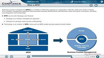 e-learning Feature ARIS Overview