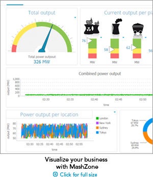SAG_Energy_Dashboard_Small