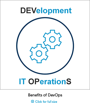 SAG_Benefits_of_DevOps_Small_Jun18